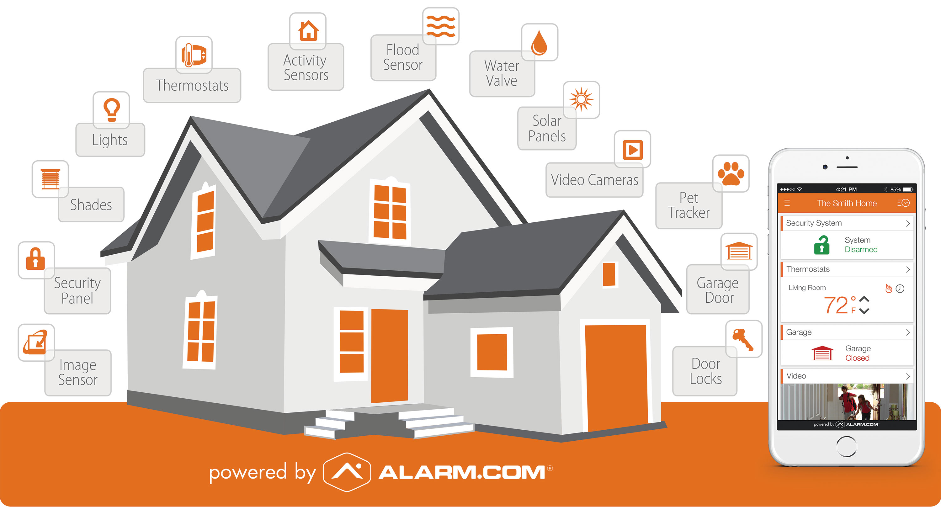 9 great Reasons You Need A Smart Home